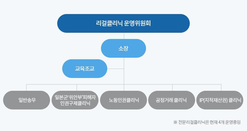 0103_조직_20160905